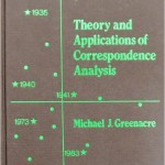 Theory and Applications of Correspondence Analysis